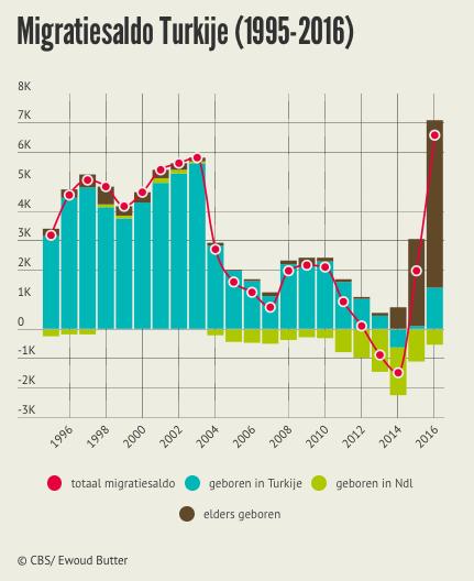 Schermafdruk%202017-12-10%2015_08_15.png