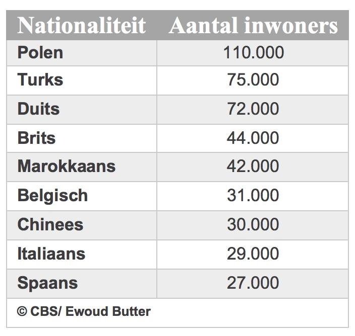 meest gesproken taal in europa